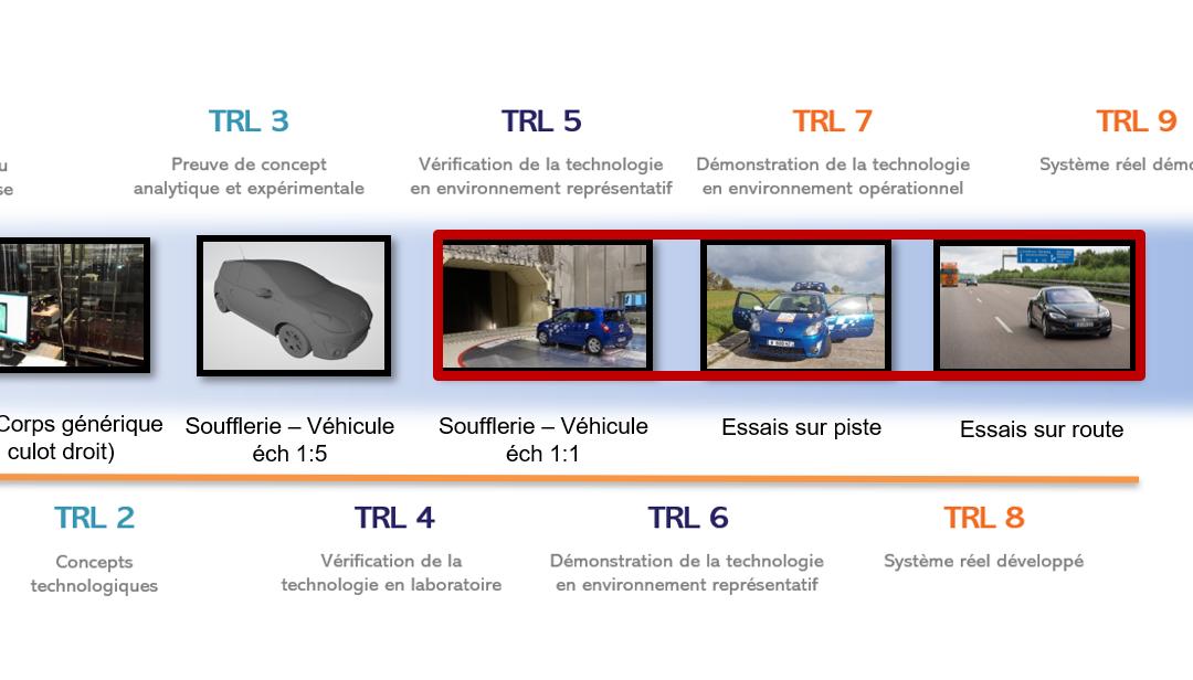 Le LAMIH renforce ses plateformes pour le couplage Méca Flux-Commande afin de réduire la consommation énergétique des véhicules